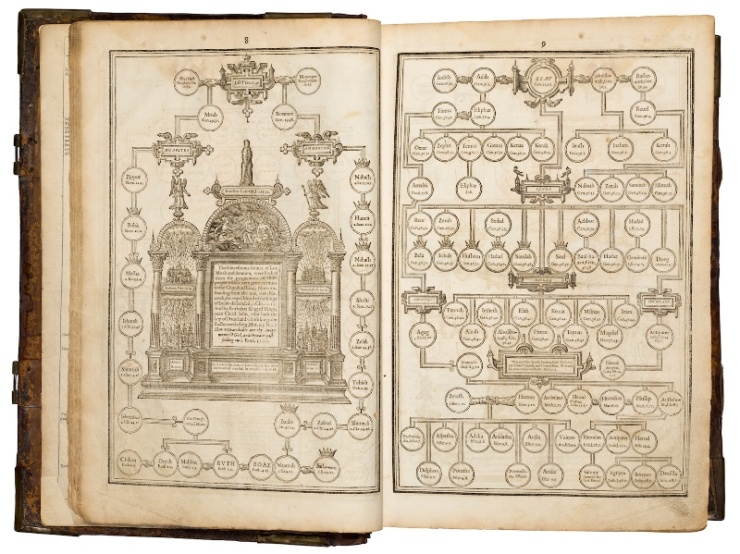 Een oud exemplaar van de King James Bijbel. Foto: Ardon Bar-Hama